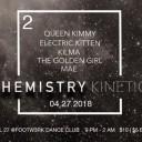 Chemistry 2 - Kinetic